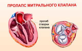 Колющая боль в правой груди