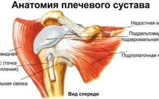 Как лечить защемление плечевого нерва