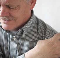 При резком движении боль в плече