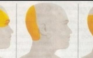 Болит голова в области висков и лба