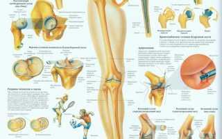 Боли и хруст в колене