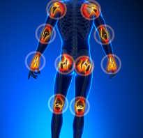 Как снять боль в суставе